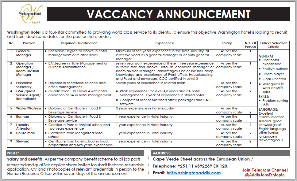 Multiple New Jobs for – Sales & Marketing, Secretary, Accounting and