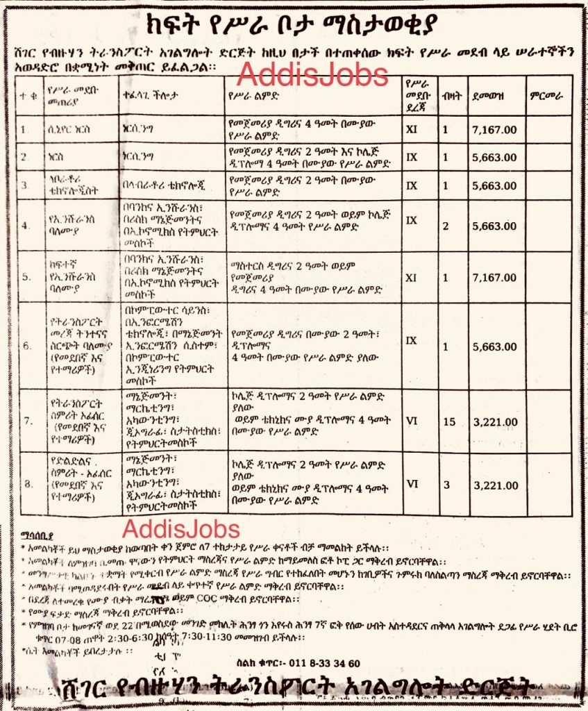 Jobs in Ethiopia 2019 AddisJobs
