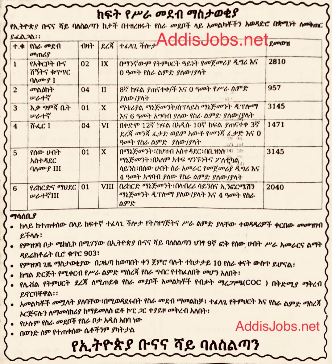 13 New Jobs for Driver, Record Keeper, Human Resource