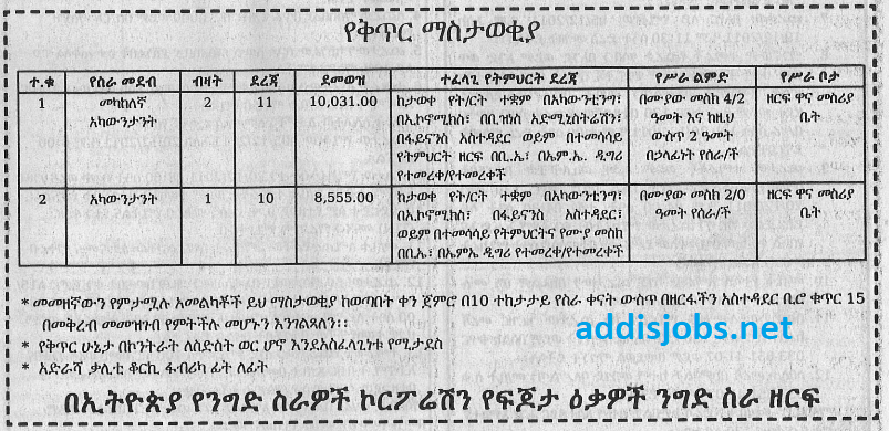 Ethiopain Unversity Vaccancy For Lectuership For Garduate Of